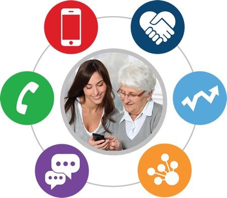 CellTrak Care Delivery Management solution