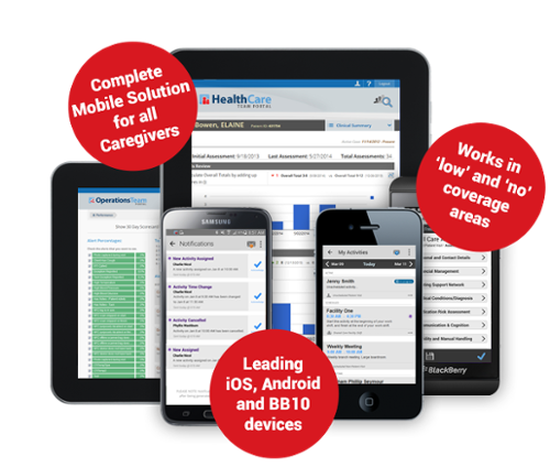 Care Coordination Mobile Applications