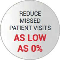 reduce-missed-visits-0-pct2.png